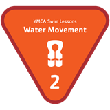 Stage 2 | Water Movement