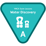 Stage A | Water Discovery