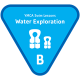 Stage B | Water Exploration